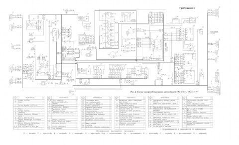 Схема электрооборудования УАЗ-31514, 31519.