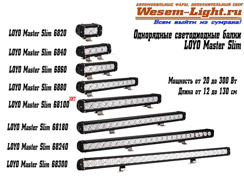 светодиодные LED балки LOYO Master Slim, Для внедорожников, вездеходов, спецтехники