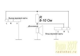 Измерение параметров Тиля-Смолла в домашних условиях. - Основы акустики 87