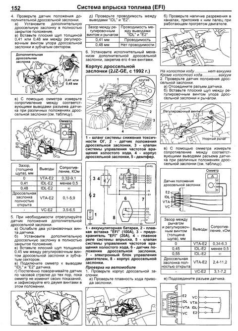 Фото №17 - положение дроссельной заслонки на холостом ходу ВАЗ 2110