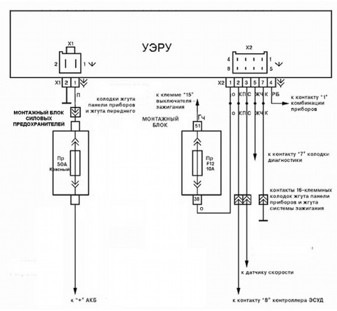 электросхема эур калина