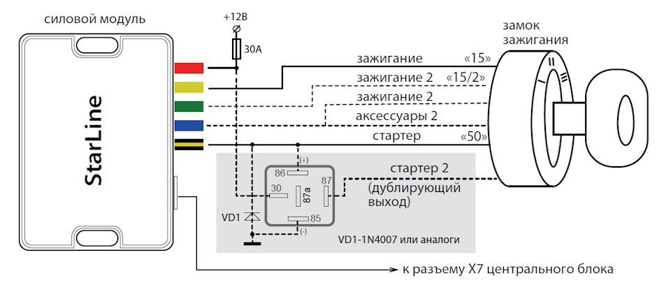 силового схема модуля подключения