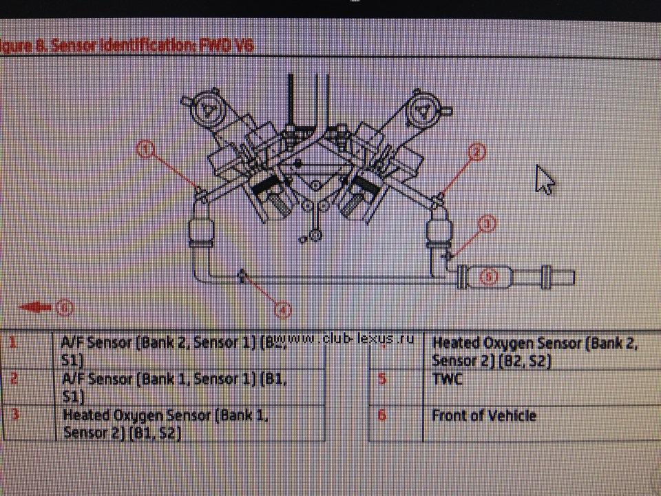 P0031 Heated Oxygen Sensor Ho2s 1 Bank 1 Heater Control