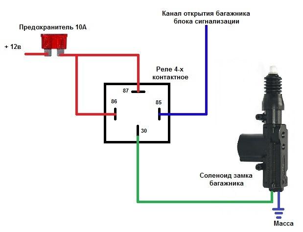 Как сделать открытие багажника с пульта сигнализации