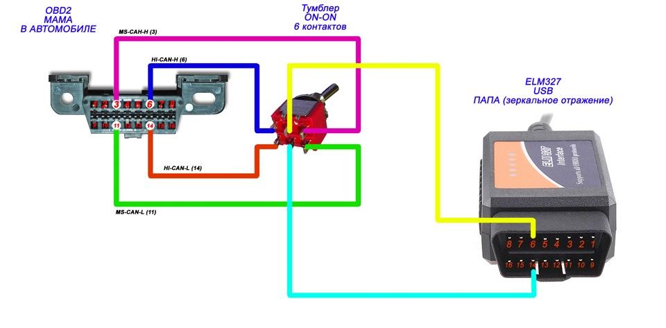 Почему автосканер elm327 usb не подключается к эбу