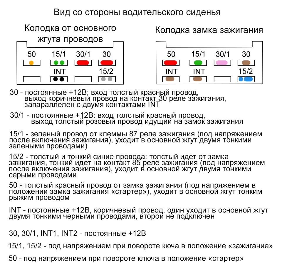ЭЛЕКТРОСХЕМА ЗАЗ - СХЕМА ЭЛЕКТРООБОРУДОВАНИЯ