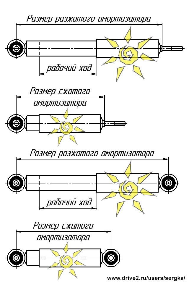 Размеры распорной втулки на амортизаторы