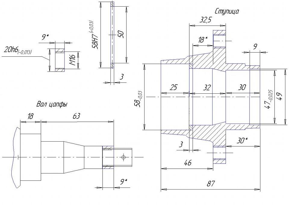 Таблица колёс Лада Гранта: размеры шин и дисков.