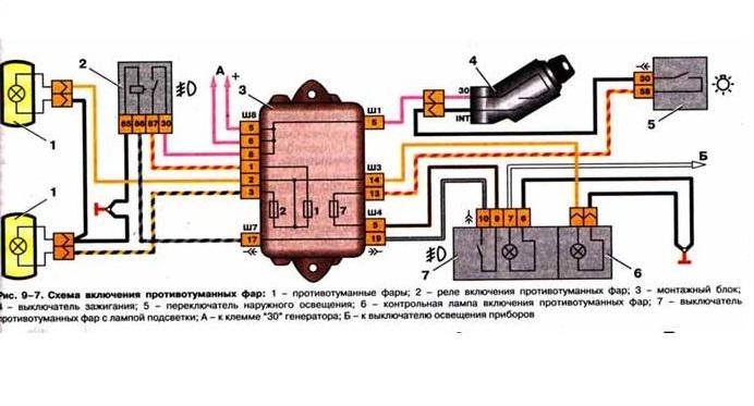 Пример тому подключение ПТФ.