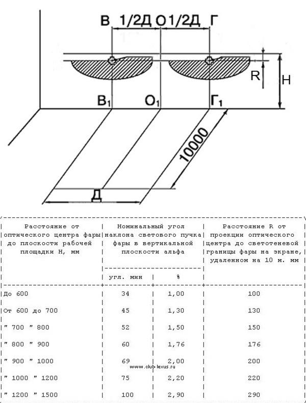 Схема по ГОСТ Р 51709-2001