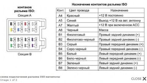 вот очень простая и наглядная схемка подключения.