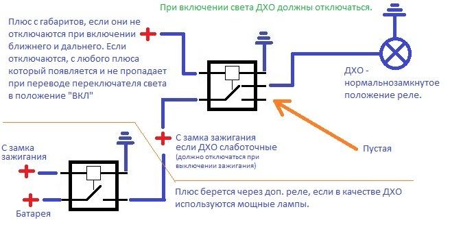 Как сделать ходовой огонь