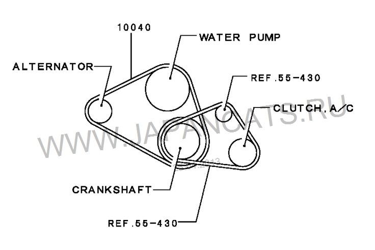 Ремень компрессора