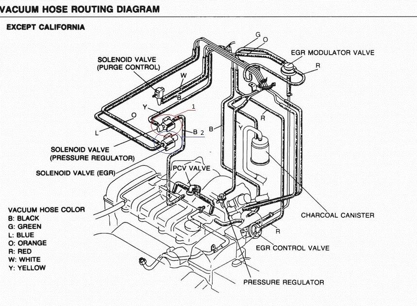 фото соленоида системы контроля за испарениями топлива mazda