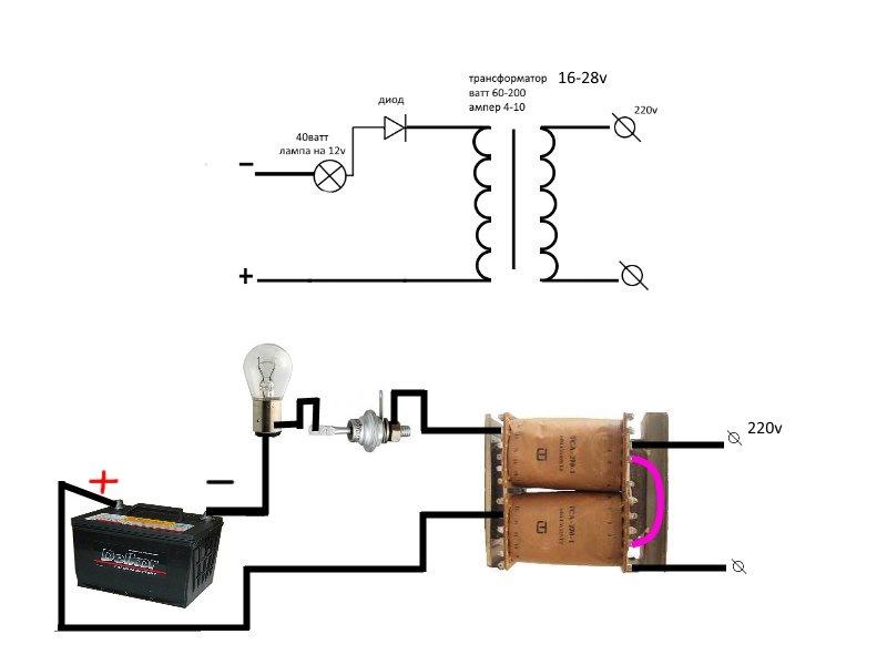 Как сделать зарядное устройство 12в для аккумулятора