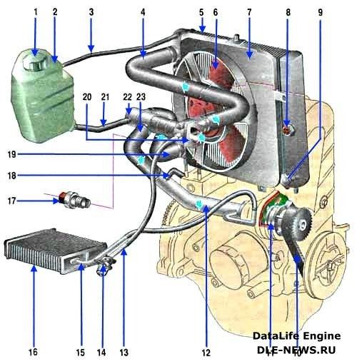 Электродвигатель вентиляции