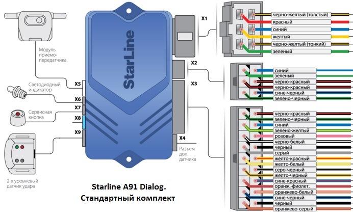 подключение серо-черного провода starline a91 peugeot 307