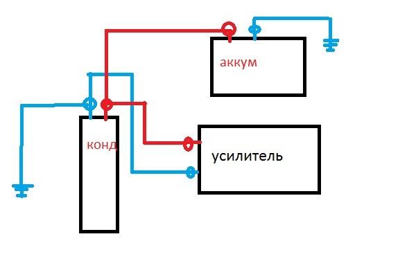 подключаем конденсатор к усилителю счетчик электроэнергии