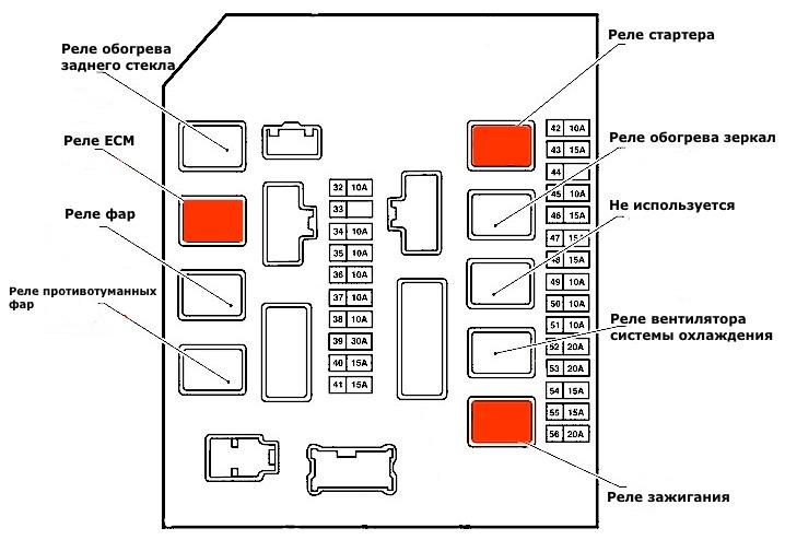 Схема IPDM Nissan Cube