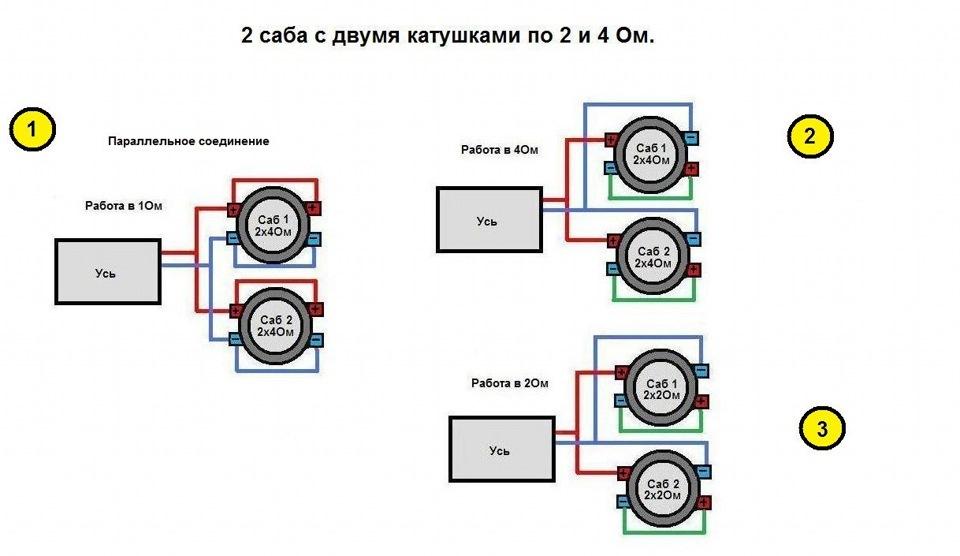 Схемы подключения сабвуферов и