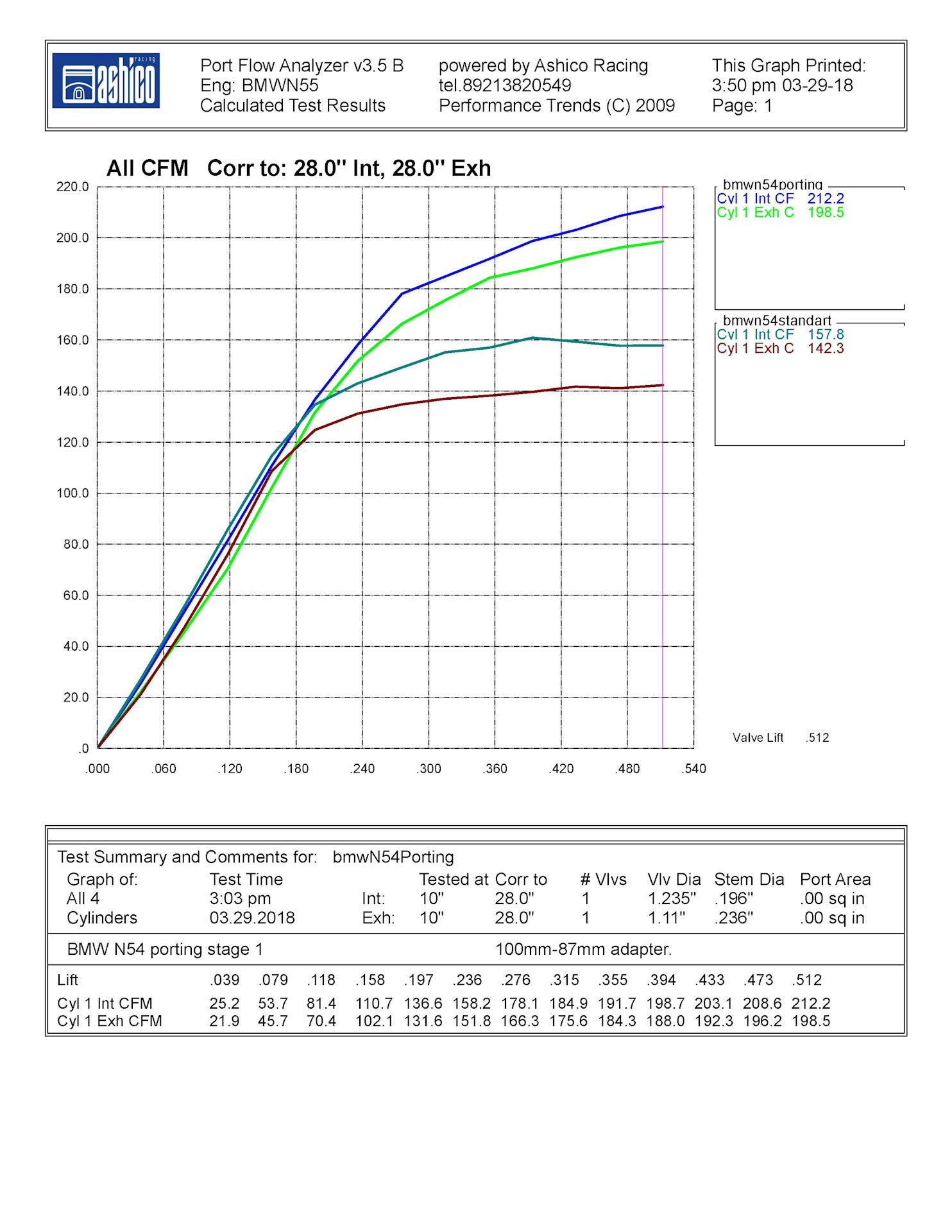 N54 Engine Diagram | Wiring Liry on bmw e36 fuse box location, bmw 3 series fuse box location, bmw z4 convertible top problems, bmw 318i fuse box location, bmw e92 fuse box location, bmw z4 relay location, bmw e39 fuse box location, bmw 328i fuse box diagram, bmw z4 dash, bmw z4 amp location, 2006 bmw 325i fuse location, bmw z4 engine, bmw z4 battery location, bmw x6 fuse box location, bmw 330ci fuse box location, bmw e38 fuse box location, bmw 320i fuse box location, bmw z4 manual, 2004 bmw fuse box location, bmw z4 diagram,