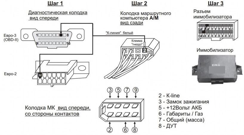 провод К-линия(как тогда