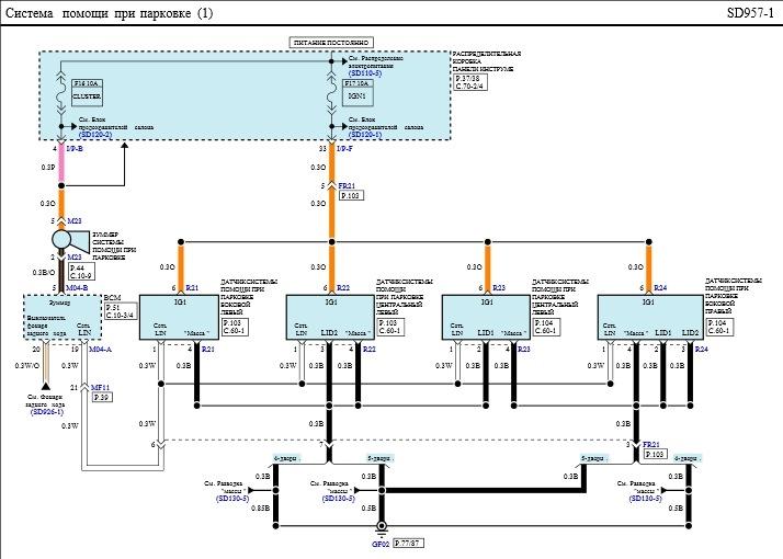 Схема системы помощи при