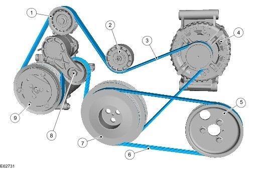 Схема установки ремня генератора форд транзит.