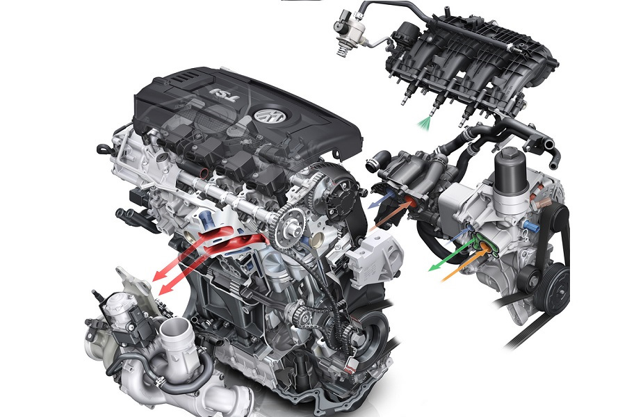 на какие двигатели можно ставить гбо
