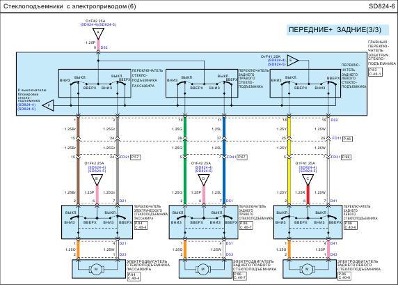 6b415ces 960 - Установка доводчика на стеклоподъемники