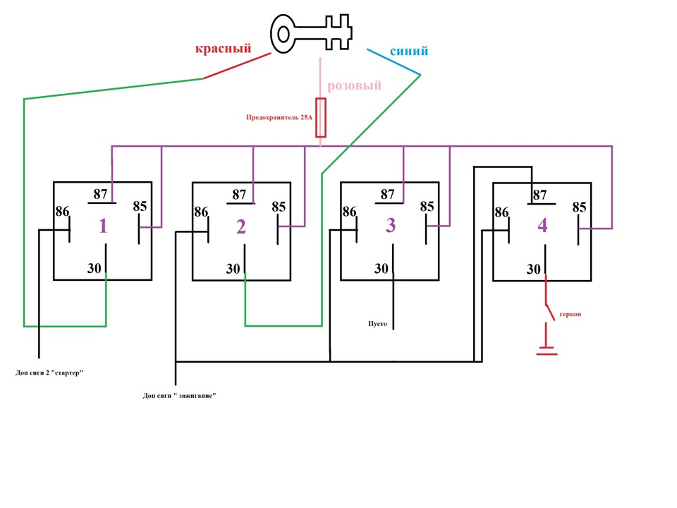 Схема автозапуска электрогенератора