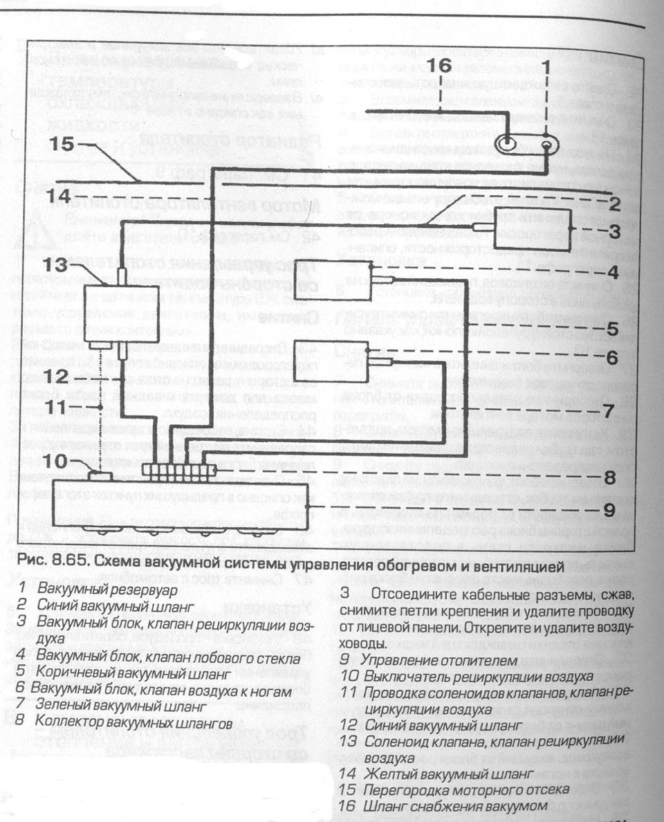 вакуумный распределитель печки опель омега