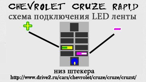 Chevrolet Cruze RAPID