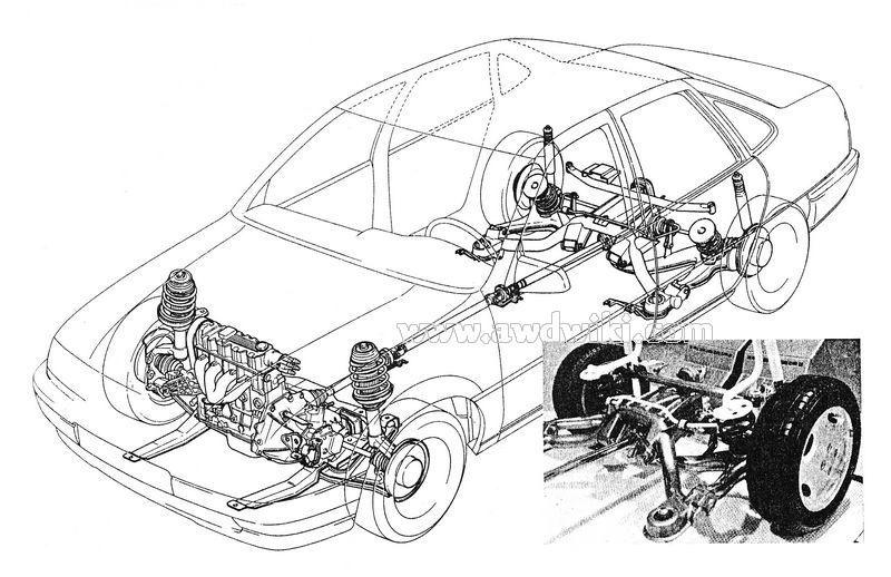 привода Opel Vectra A