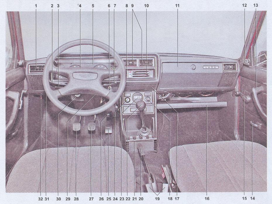 Органы управления и контрольные приборы автомобиля ваз 2107