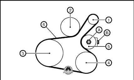 Замена ремня генератора на кашкай своими руками 199