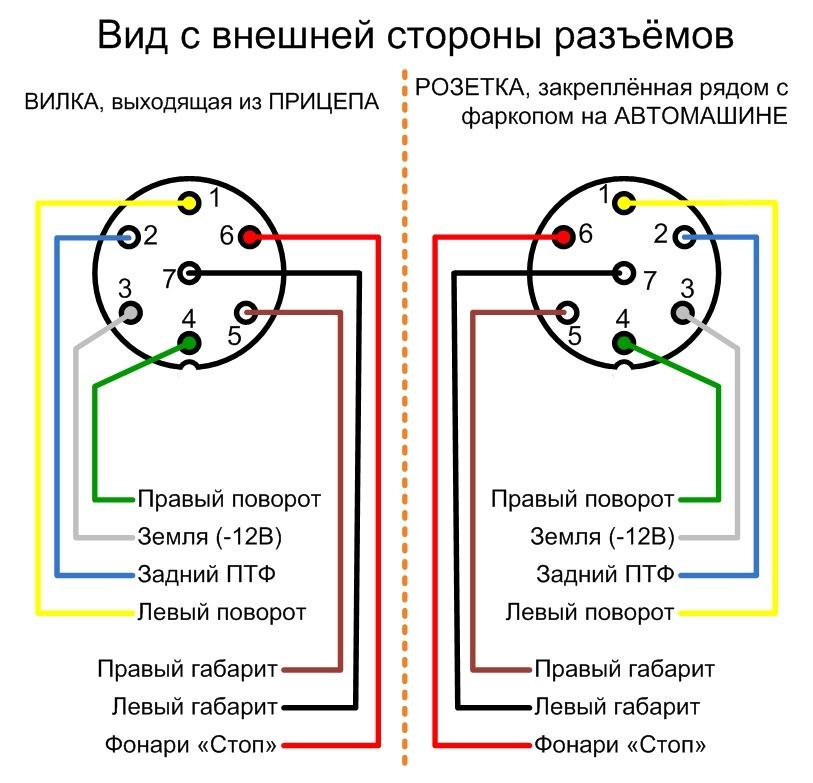 Схема подключения прицепа ваз-21214