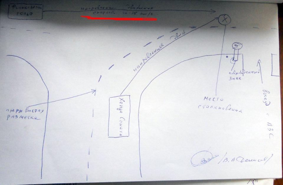 Схема ДТП в его понимании