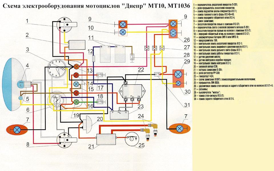 Схема инжектора на мотоцикл урал