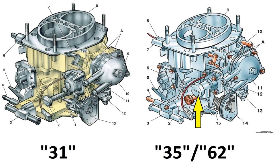 6d092b4s 960 - Стоимость карбюратора ваз 2110