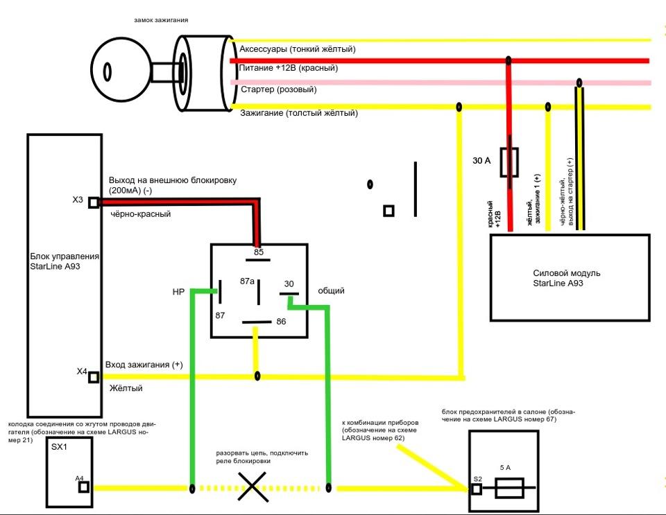 Схема подключения сигнализации старлайн а91 на ваз 2114 своими руками - Spbteplichka.ru