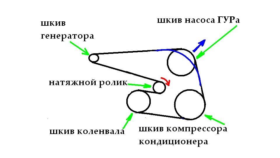 7-Ставим ремень привода