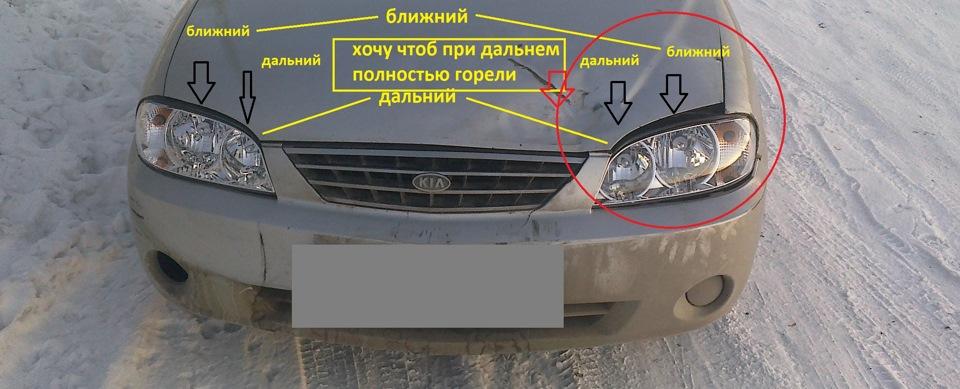 Асимметричный ближний свет фары американского типа характеризуется лучшим освещением правой стороны автомобильной