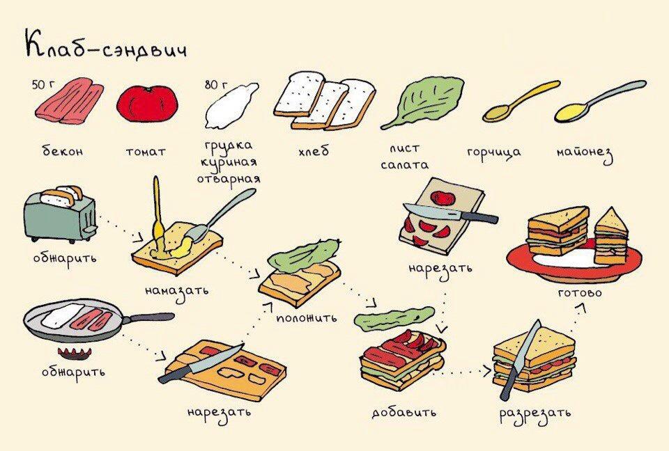 Бутерброды рецепты легкие в приготовлении 192