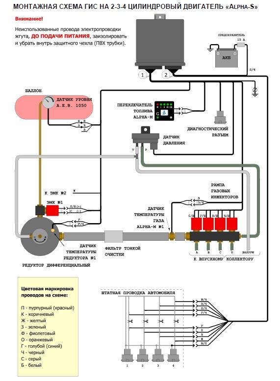 Инструкции по установке гбо 4 поколения