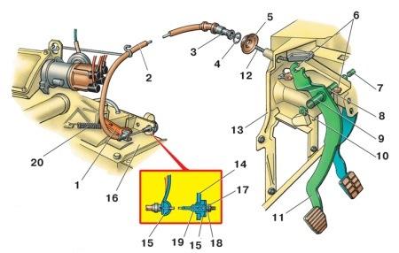 креплением троса на рычаге