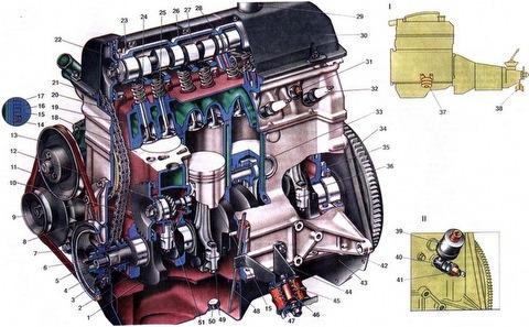 На данной странице приводится описание двигателя ваз 2106, который устанавливается на автомобили марки ваз 2106...