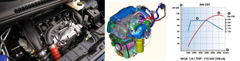 двигатель EP6CDT (1.6 л THP