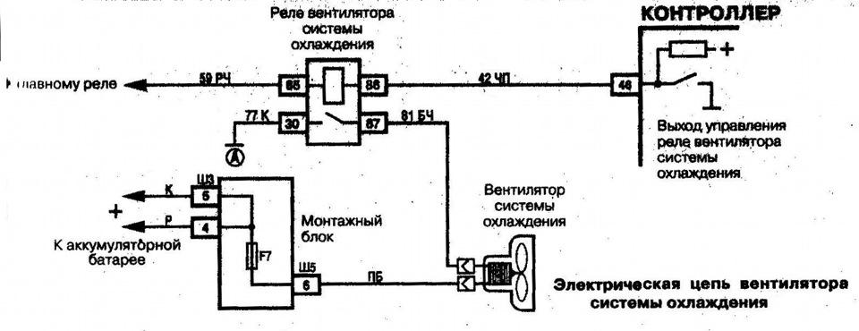 Схема расположения киевского вокзала