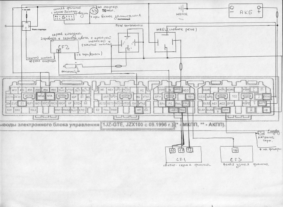 Jzx100 wiring diagram wiring diagram and schematics wiring diagram blasphe me image asfbconference2016 Choice Image